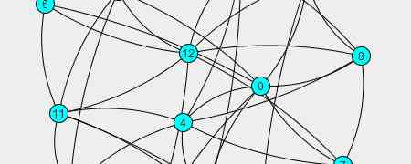 Dijkstra's Algorithm : Finding all possible shortest paths between two vertices in a graph